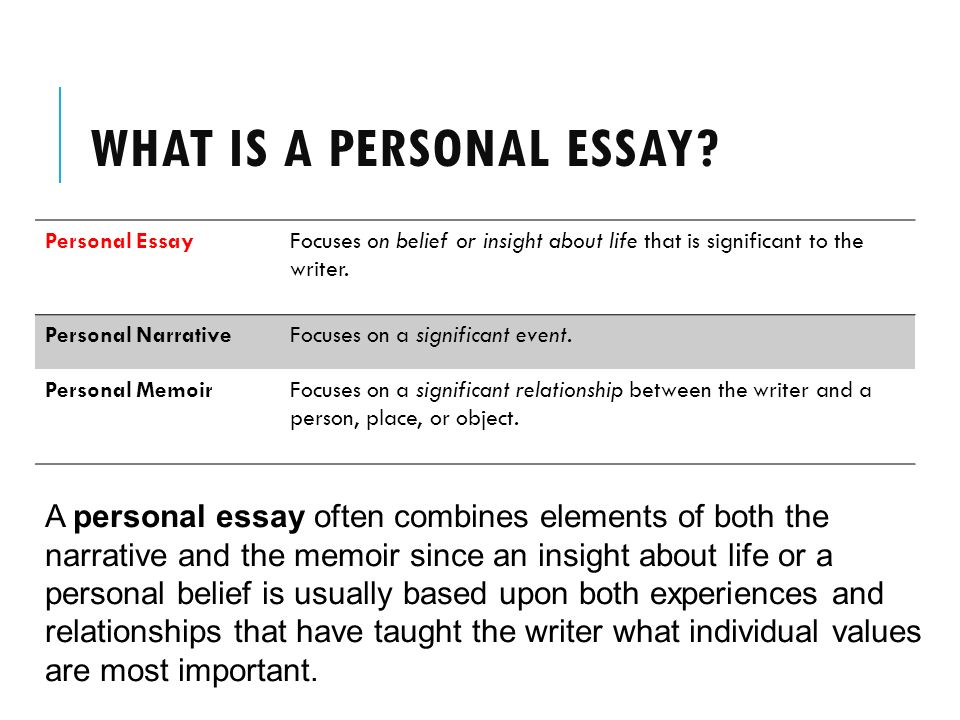"warm up ""this i believe"" think of beliefs  what is a personal essay"