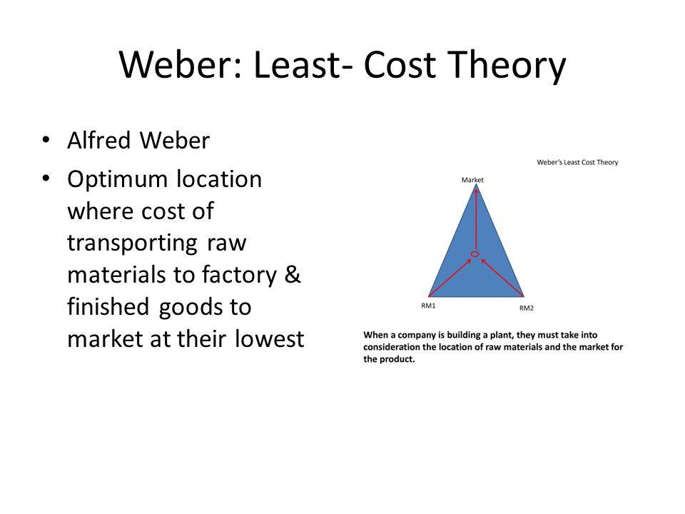 WEBER S LEAST COST THEORY EPUB