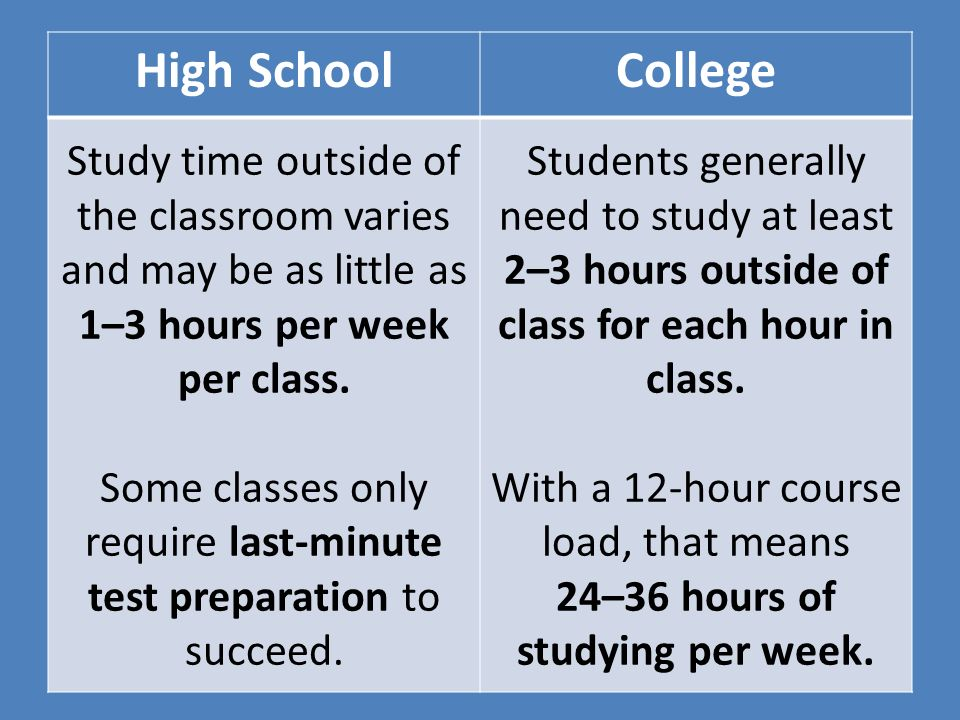 difference between high school and college essay similar articles