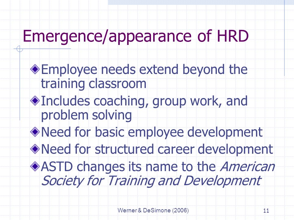 Werner & DeSimone (2006)11 Emergence/appearance of HRD Employee needs extend beyond the training classroom Includes coaching, group work, and problem solving Need for basic employee development Need for structured career development ASTD changes its name to the American Society for Training and Development
