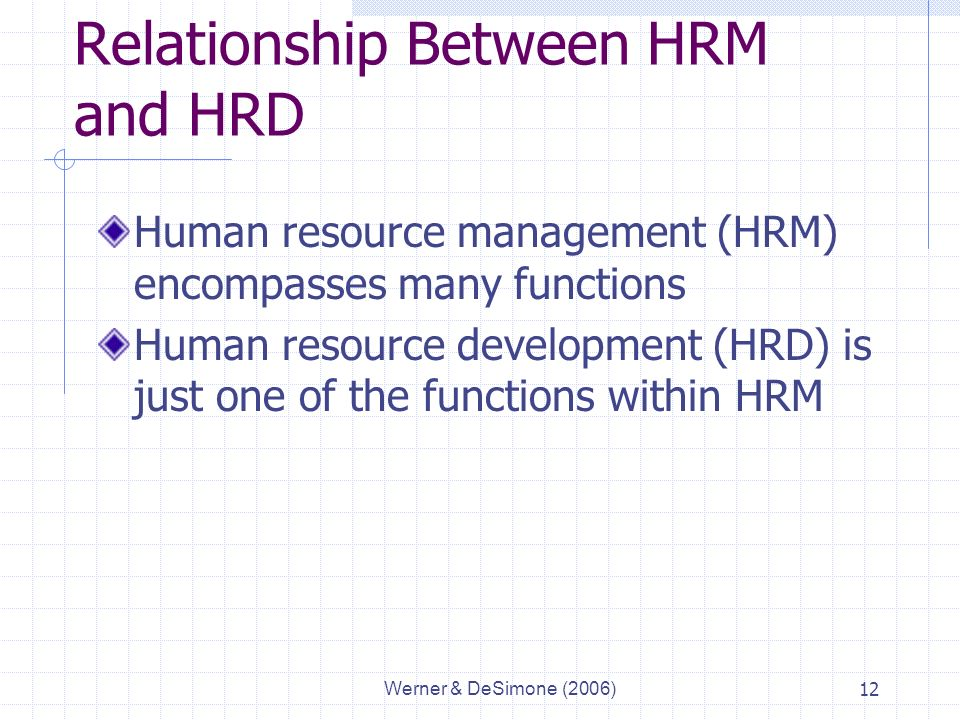 Werner & DeSimone (2006)12 Relationship Between HRM and HRD Human resource management (HRM) encompasses many functions Human resource development (HRD) is just one of the functions within HRM