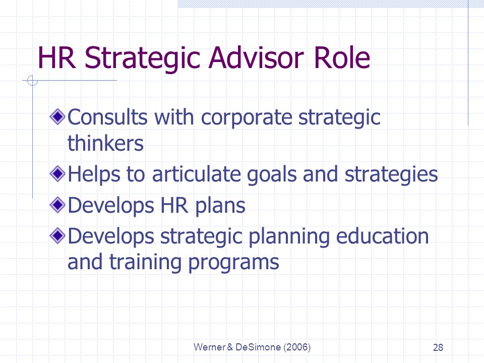 Werner & DeSimone (2006)28 HR Strategic Advisor Role Consults with corporate strategic thinkers Helps to articulate goals and strategies Develops HR plans Develops strategic planning education and training programs