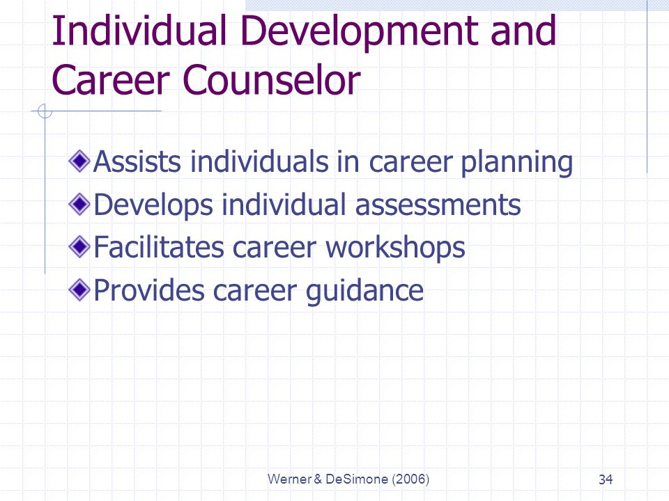 Werner & DeSimone (2006)34 Individual Development and Career Counselor Assists individuals in career planning Develops individual assessments Facilitates career workshops Provides career guidance