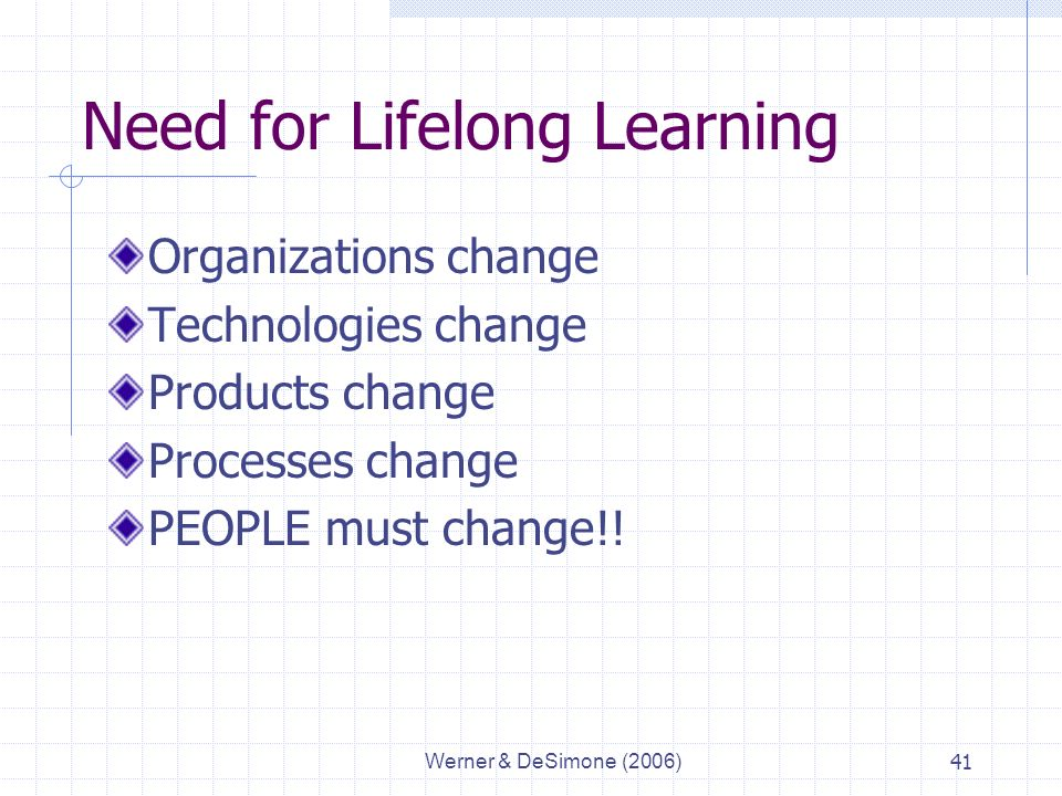 Werner & DeSimone (2006)41 Need for Lifelong Learning Organizations change Technologies change Products change Processes change PEOPLE must change!!