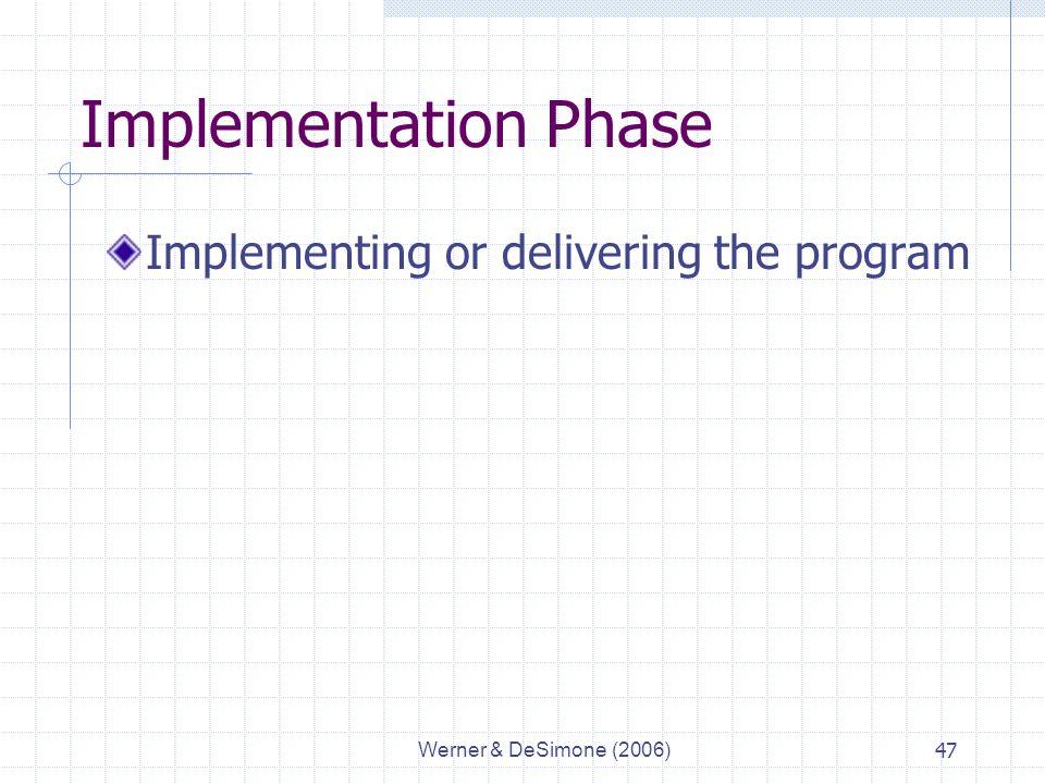 Werner & DeSimone (2006)47 Implementation Phase Implementing or delivering the program