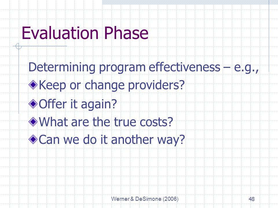 Werner & DeSimone (2006)48 Evaluation Phase Determining program effectiveness – e.g., Keep or change providers.