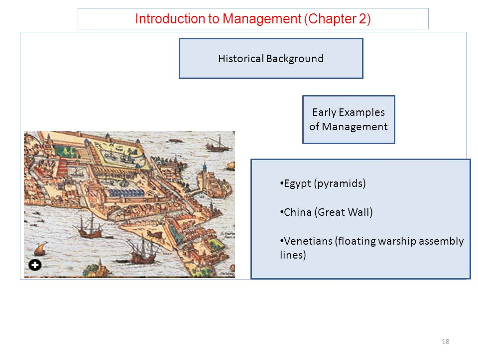 Introduction to Management (Chapter 2) 18 Historical Background Early Examples of Management Egypt (pyramids) China (Great Wall) Venetians (floating w