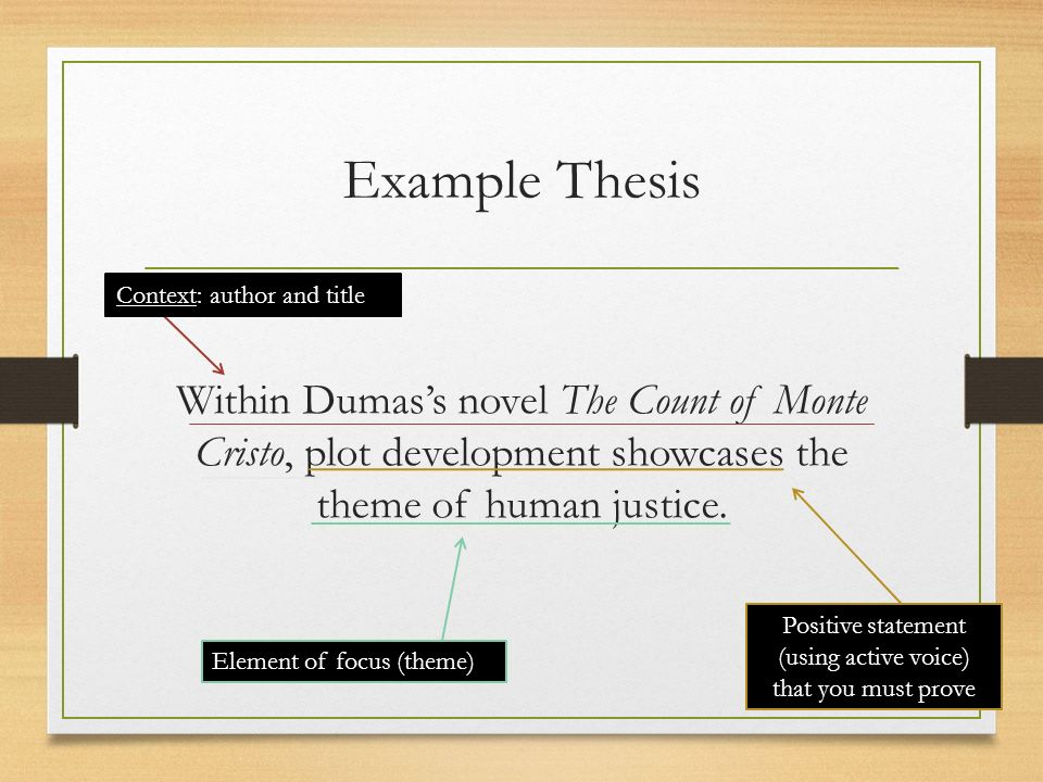 Thesis Titles