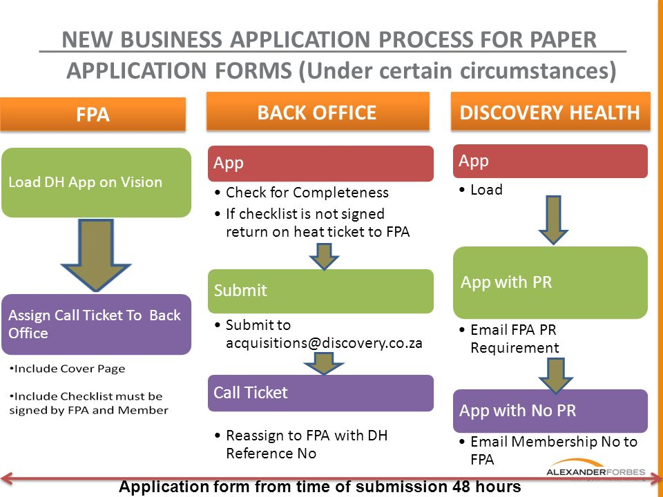 NEW BUSINESS APPLICATION PROCESS FOR ONLINE APPLICATION FORMS FPA – Business Application Form