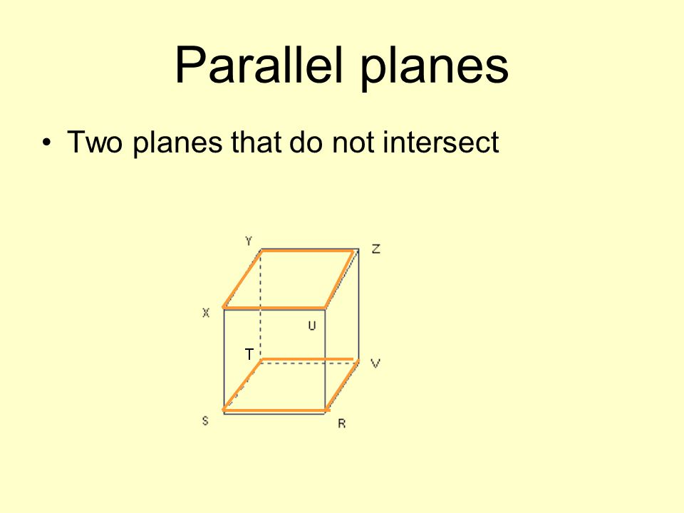 parallel planes symbol. 6 parallel planes two that do not intersect symbol