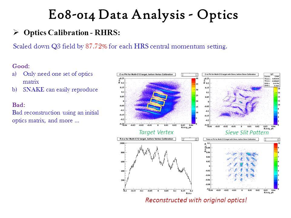 E08-014 Data Analysis - Optics Good: a)Only need one set of optics matrix b)SNAKE can easily reproduce Bad: Bad reconstruction using an initial optics matrix, and more … Reconstructed with original optics.