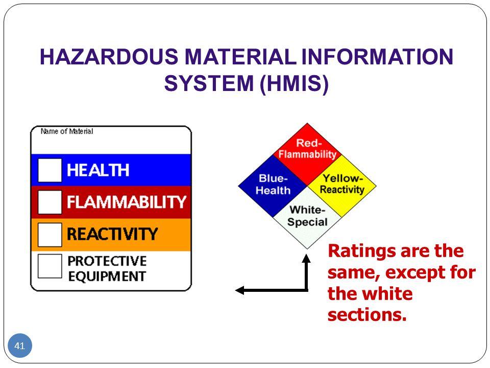 FIRE HAZARD HEALTH HAZARDREACTIVITY HAZARD SPECIAL HAZARD 40