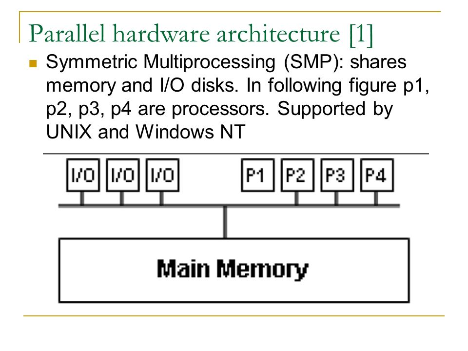 Parallel hardware architecture [1] Symmetric Multiprocessing (SMP): shares memory and I/O disks.