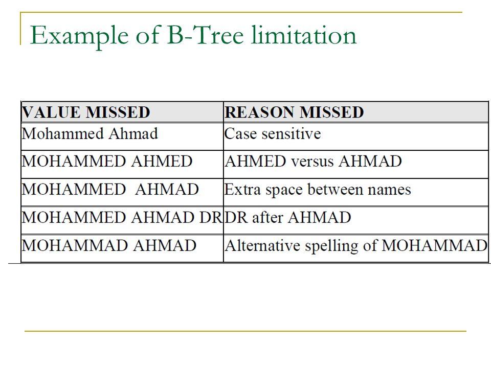 Example of B-Tree limitation