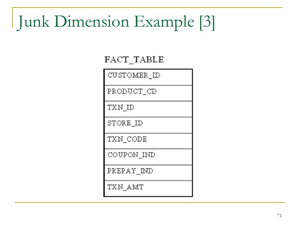 Junk Dimension Example [3] 71