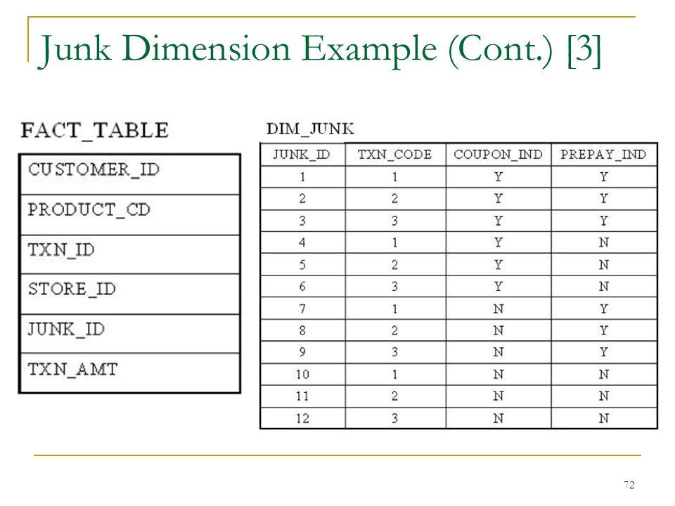 Junk Dimension Example (Cont.) [3] 72