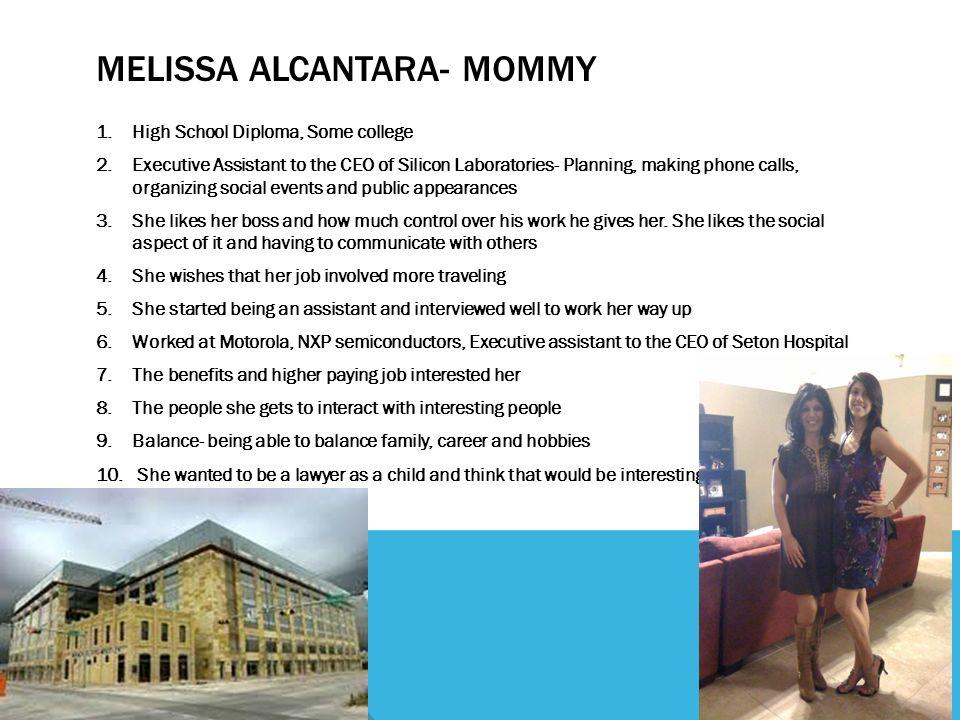 career family tree by nicole alcantara marcos alcantara daddy  high school diploma some college 2 executive assistant
