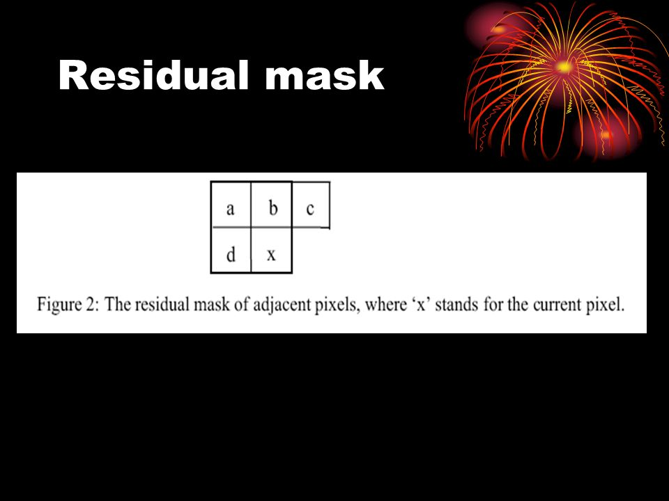 Residual mask