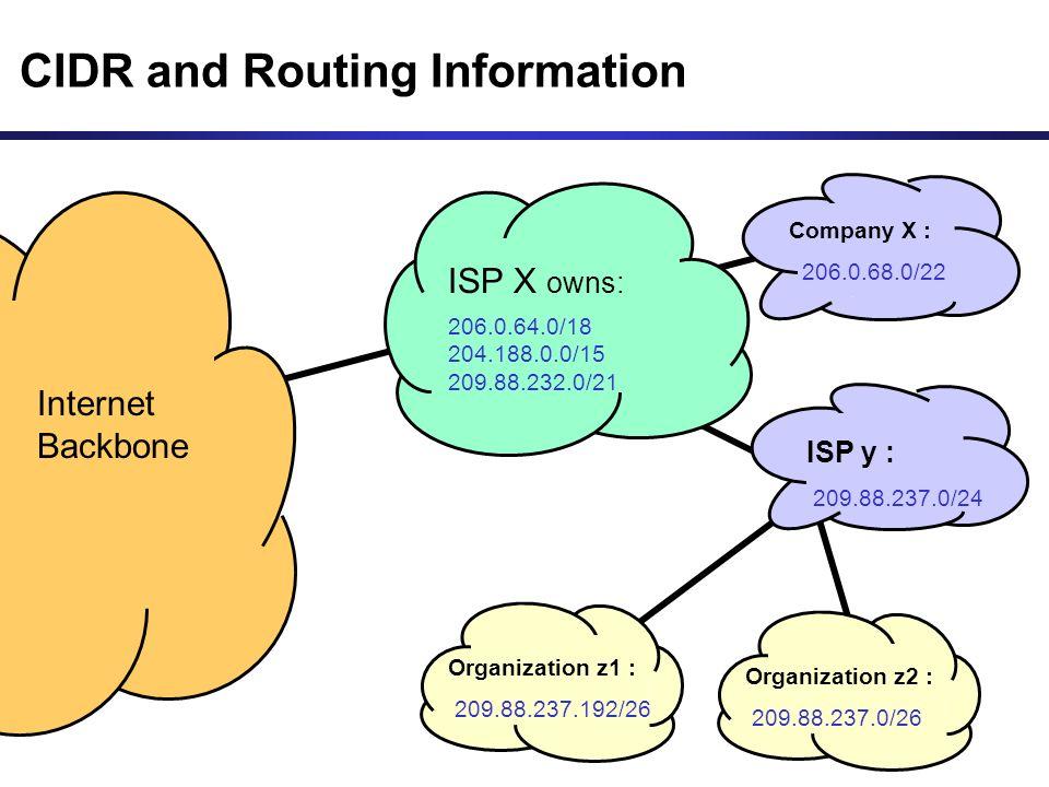 CIDR and Routing Information 206.0.64.0/18 204.188.0.0/15 209.88.232.0/21 Internet Backbone ISP X owns: Company X : 206.0.68.0/22 ISP y : 209.88.237.0/24 Organization z1 : 209.88.237.192/26 Organization z2 : 209.88.237.0/26