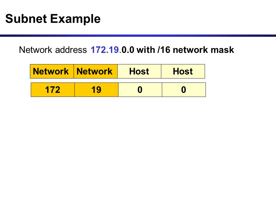 Subnet Example Network address 172.19.0.0 with /16 network mask Network Host 1721900