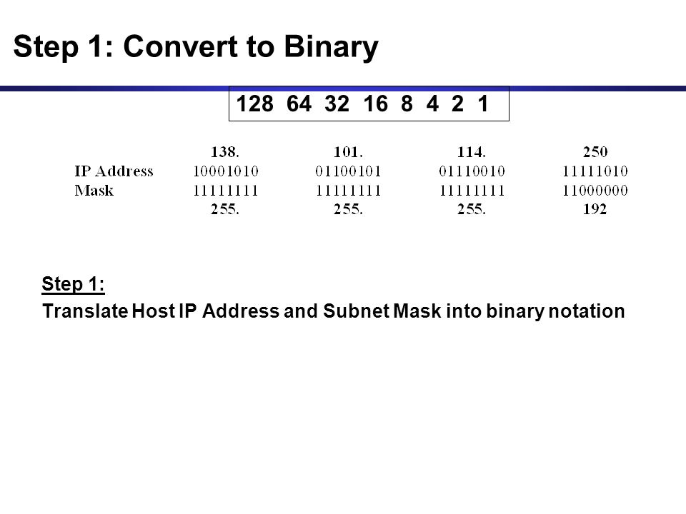 Step 1: Translate Host IP Address and Subnet Mask into binary notation Step 1: Convert to Binary 128 64 32 16 8 4 2 1