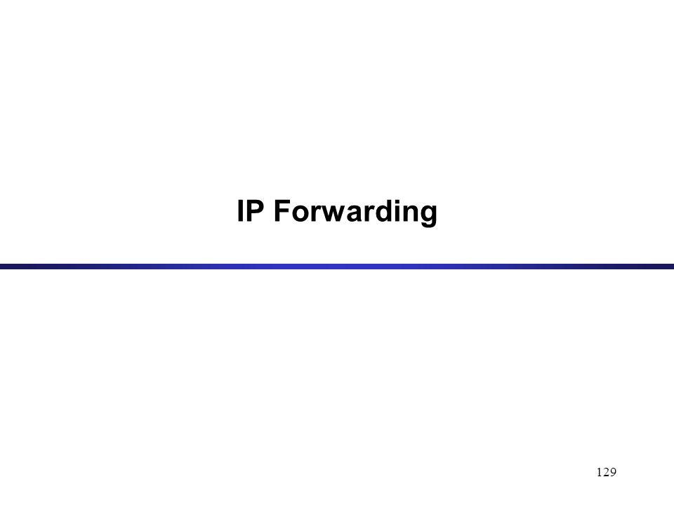 129 IP Forwarding