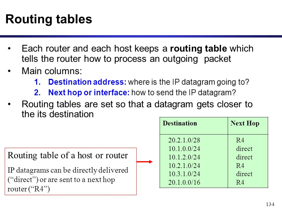 134 Routing tables Each router and each host keeps a routing table which tells the router how to process an outgoing packet Main columns: 1.Destination address: where is the IP datagram going to.