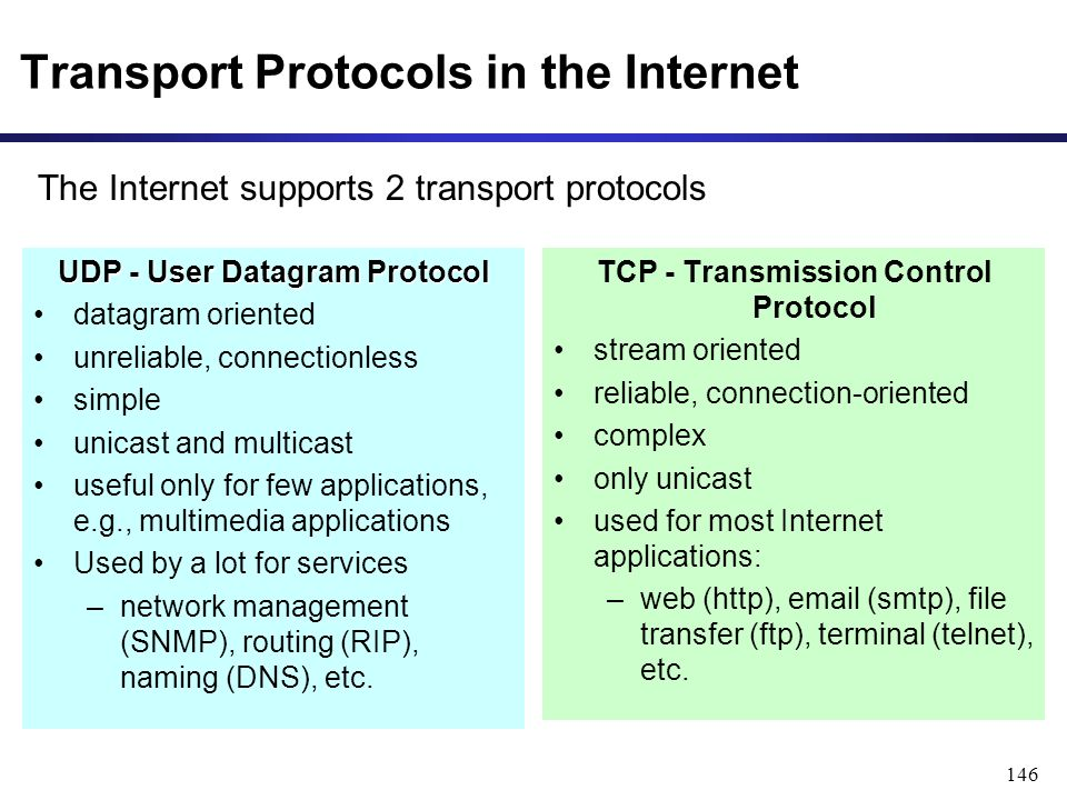 146 Transport Protocols in the Internet UDP - User Datagram Protocol datagram oriented unreliable, connectionless simple unicast and multicast useful only for few applications, e.g., multimedia applications Used by a lot for services –network management (SNMP), routing (RIP), naming (DNS), etc.
