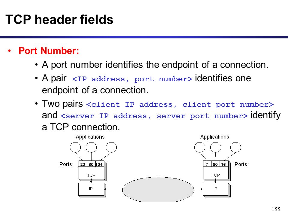 155 TCP header fields Port Number: A port number identifies the endpoint of a connection.