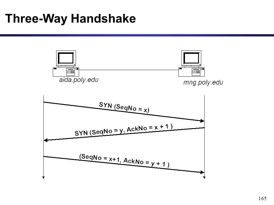 165 Three-Way Handshake