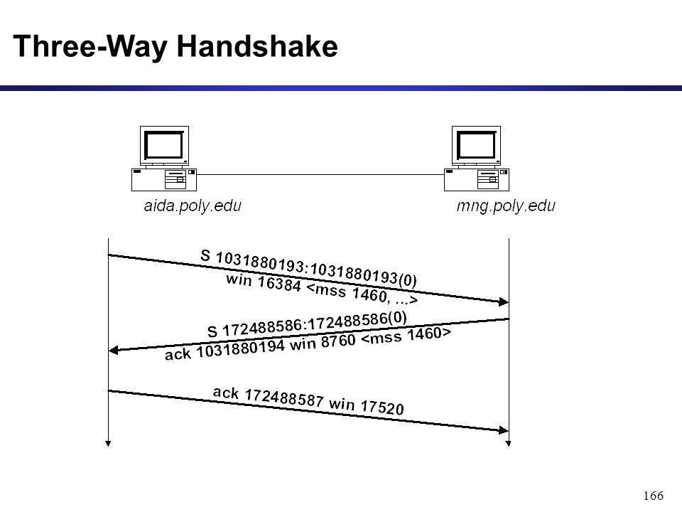 166 Three-Way Handshake