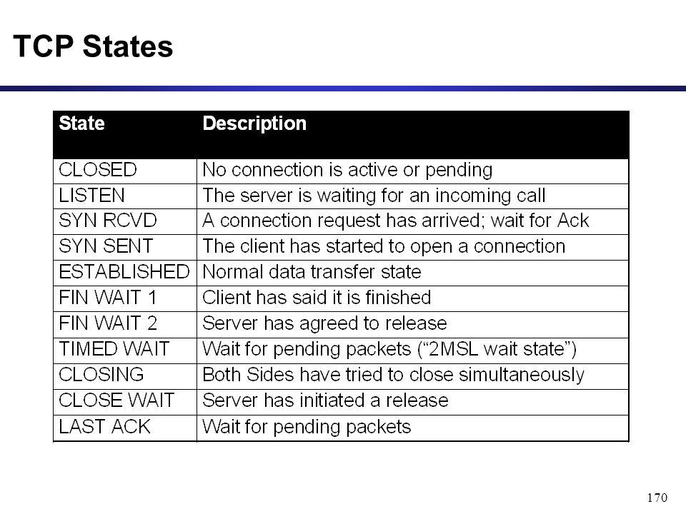 170 TCP States