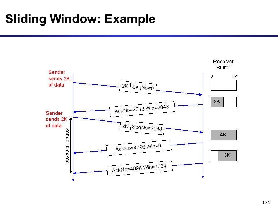 185 Sliding Window: Example