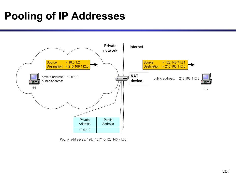 208 Pooling of IP Addresses