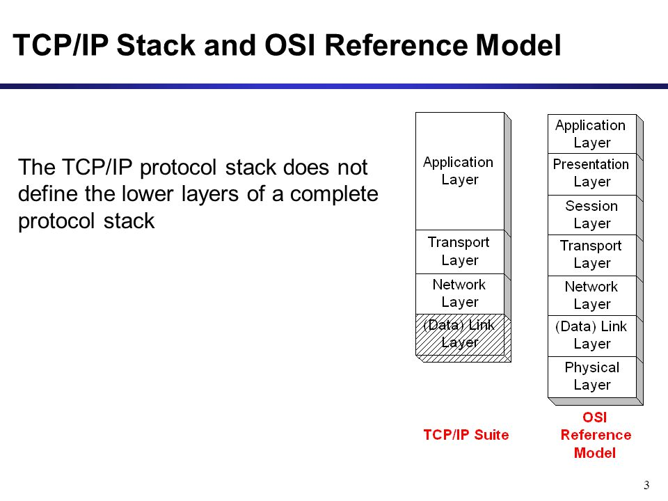 3 TCP/IP Stack and OSI Reference Model The TCP/IP protocol stack does not define the lower layers of a complete protocol stack