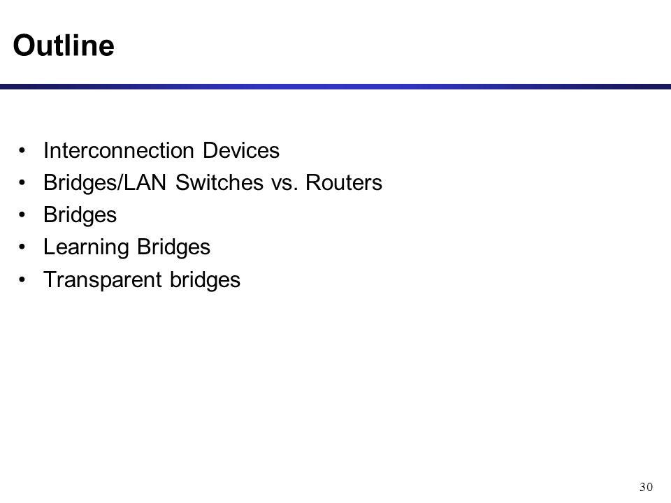 30 Outline Interconnection Devices Bridges/LAN Switches vs.