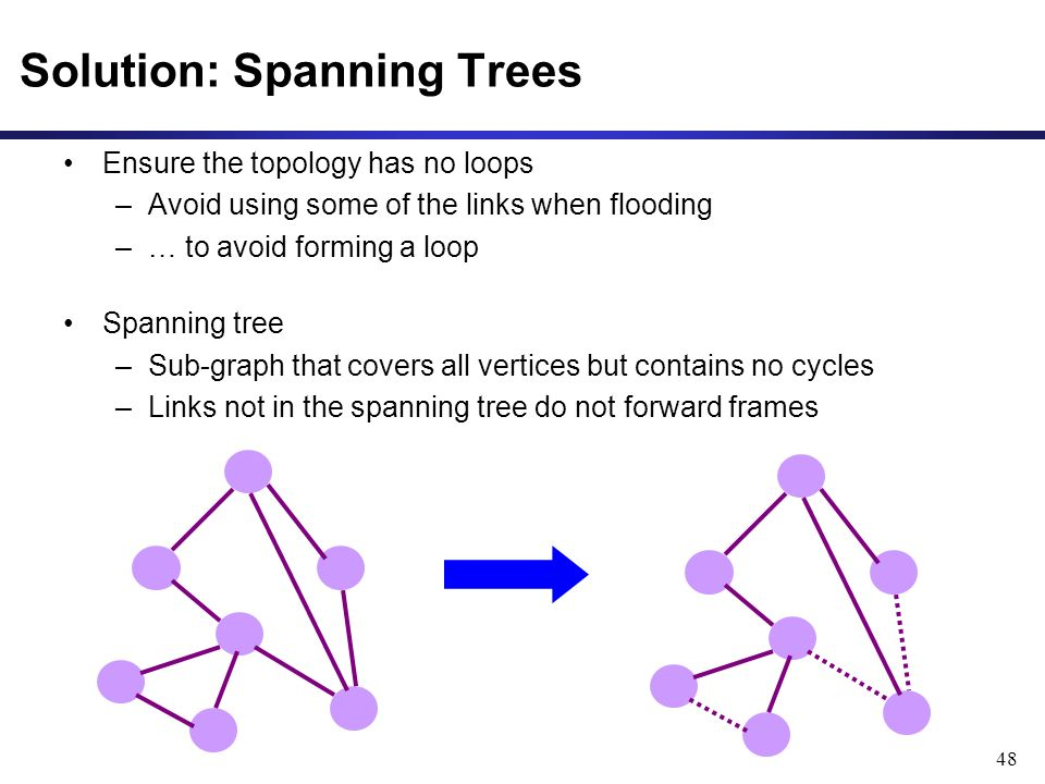 48 Solution: Spanning Trees Ensure the topology has no loops –Avoid using some of the links when flooding –… to avoid forming a loop Spanning tree –Sub-graph that covers all vertices but contains no cycles –Links not in the spanning tree do not forward frames
