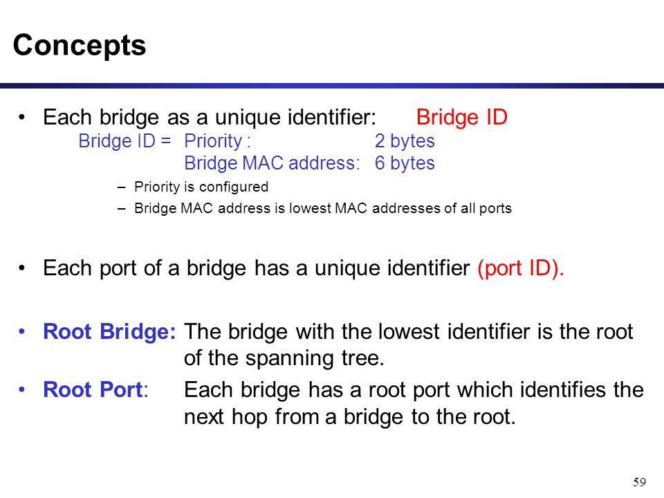 59 Concepts Each bridge as a unique identifier:Bridge ID Bridge ID = Priority : 2 bytes Bridge MAC address: 6 bytes –Priority is configured –Bridge MAC address is lowest MAC addresses of all ports Each port of a bridge has a unique identifier (port ID).
