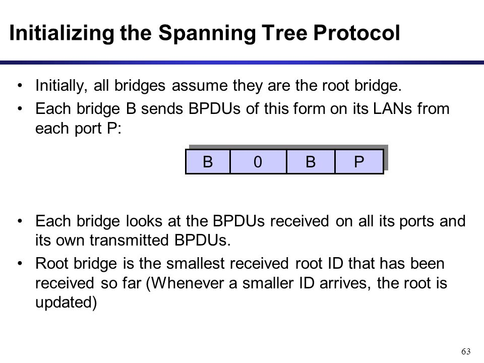 63 Initially, all bridges assume they are the root bridge.
