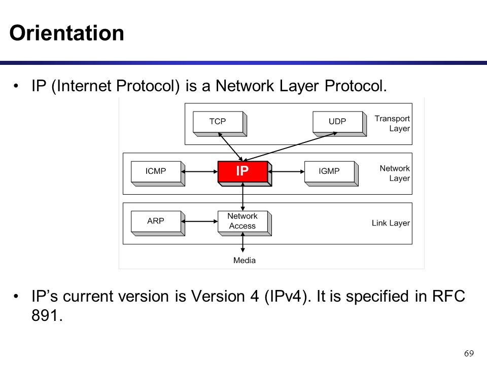 69 IP (Internet Protocol) is a Network Layer Protocol.