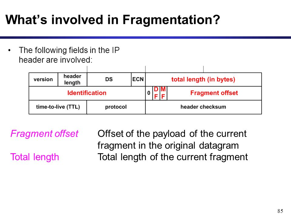 85 What's involved in Fragmentation.