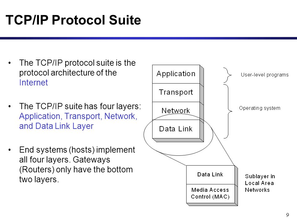 9 TCP/IP Protocol Suite The TCP/IP protocol suite is the protocol architecture of the Internet The TCP/IP suite has four layers: Application, Transport, Network, and Data Link Layer End systems (hosts) implement all four layers.