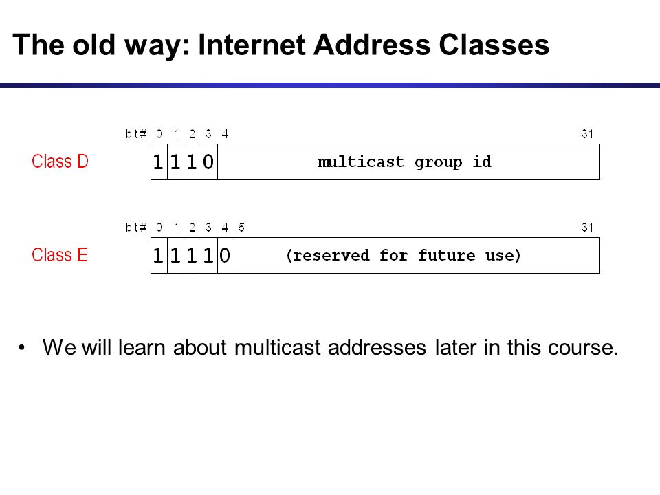 We will learn about multicast addresses later in this course.