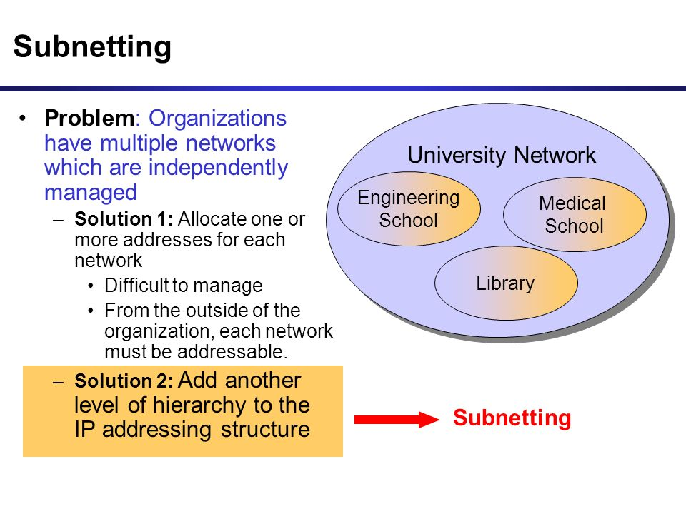 Subnetting Problem: Organizations have multiple networks which are independently managed –Solution 1: Allocate one or more addresses for each network Difficult to manage From the outside of the organization, each network must be addressable.