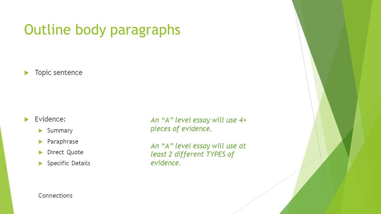 essay outline body paragraph