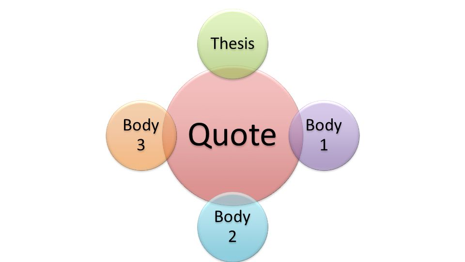 What Is A Analytical Essay