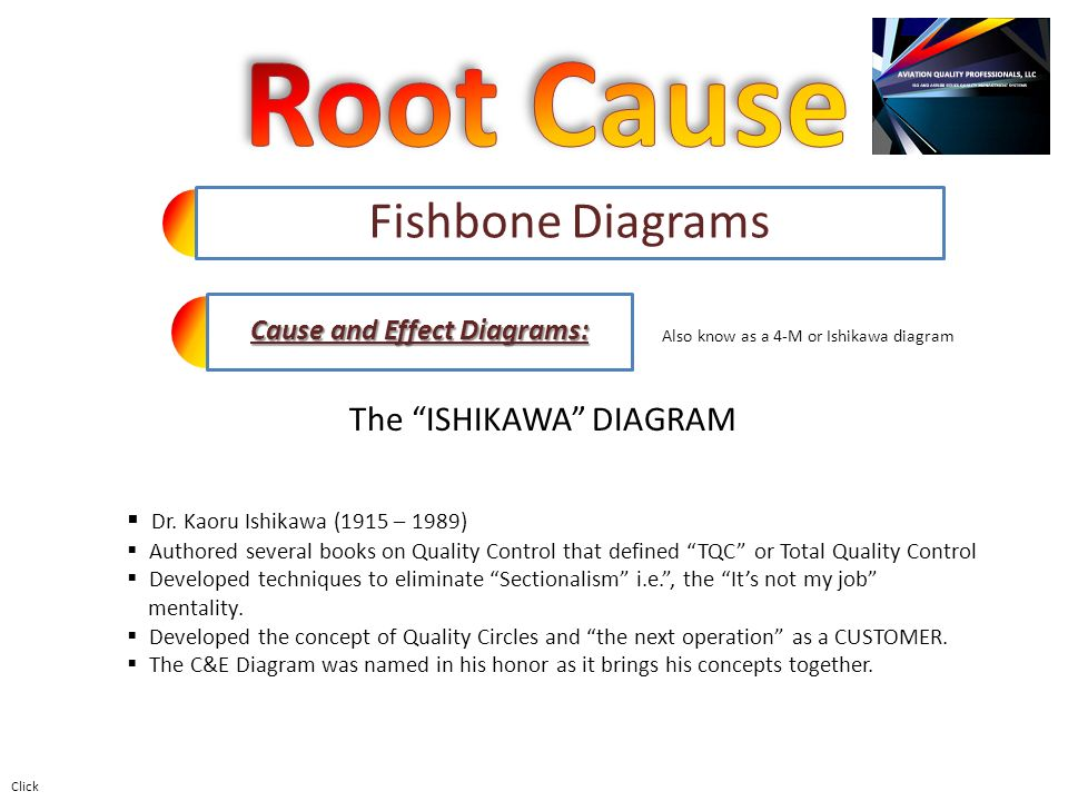 Click what is root cause its an identified reason for the 24 fishbone ccuart