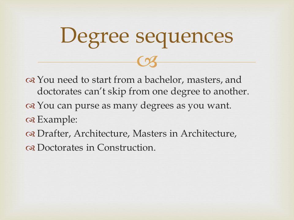 Amazing Mrs Ramirez Certificate Degree Associates Degree Design Inspirations