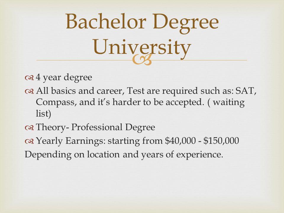 professional degree