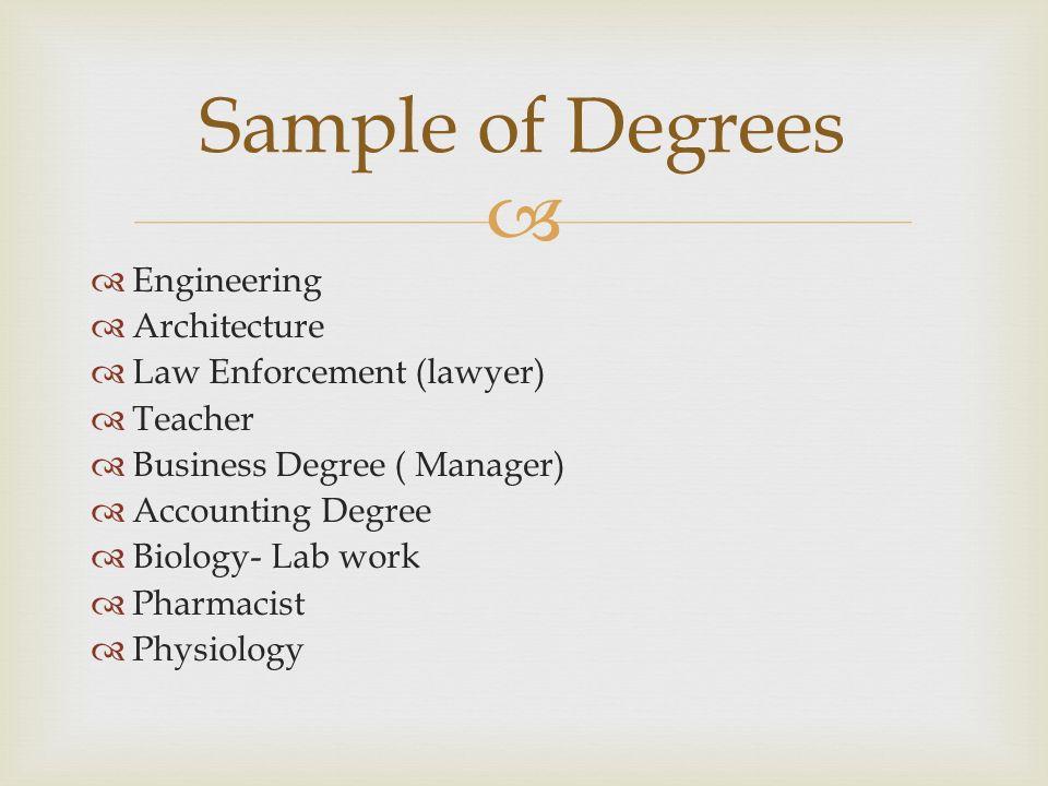 Mrs Ramirez Certificate Degree Associates Degree - Associates degree in architecture